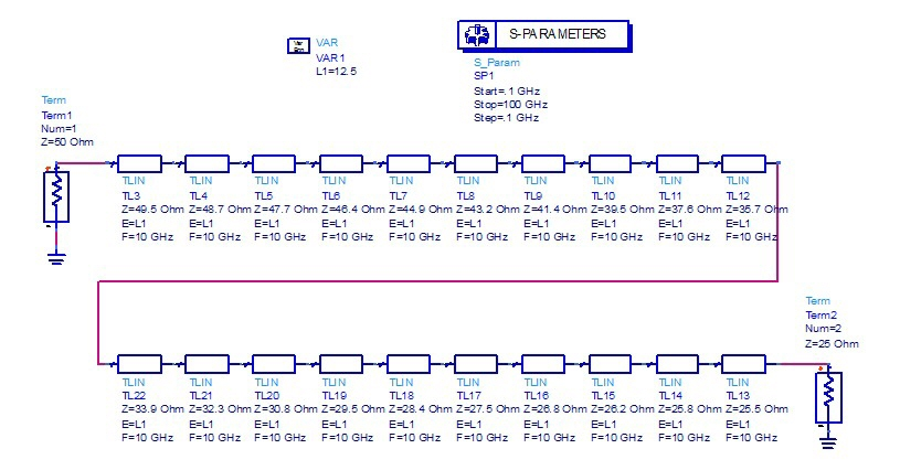 Klopfenstein Taper schematic