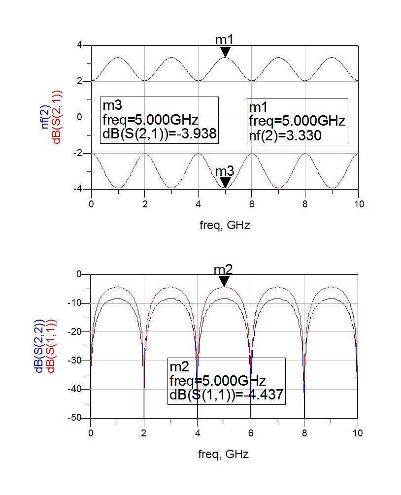 Microwaves101 Mixer Noise Figure F Type Pcb Balun Circuit Diagram