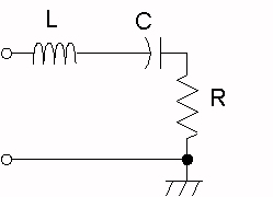 resonance of rlc circuitsat zero ghz (dc) as well as infinite frequency, the ideal series lc presents a open circuit thanks for the correction, rinat!