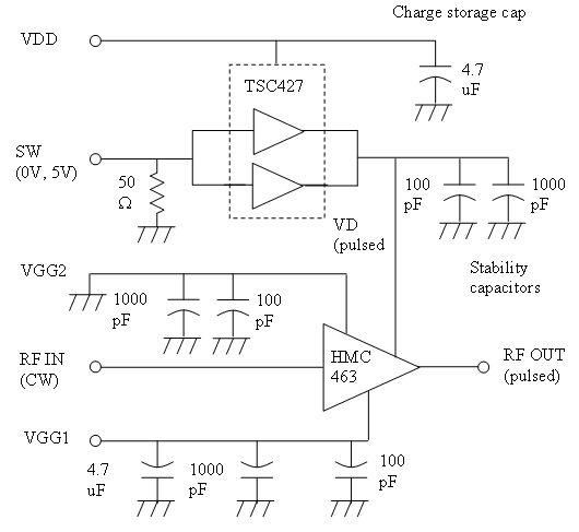 Breadboard RF Modulator
