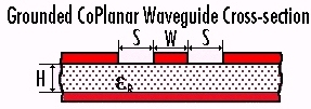 Coplanar Waveguide- Microwave Encyclopedia - Microwaves101.com