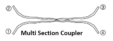 MultiSectionCoupler
