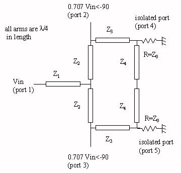 Gysel Power Splitter