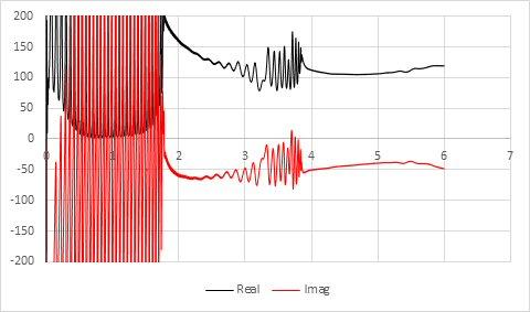 Impedance2