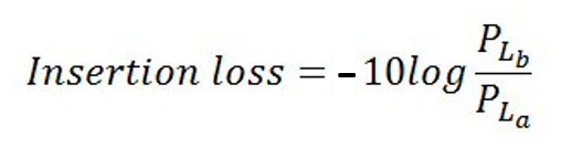 insertion loss