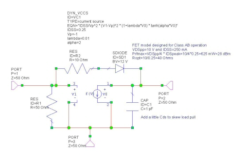 Load-Pull Effects on Power Combiners