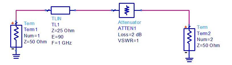 Mixer Noise Figure
