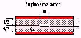 Stripline