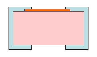 Thick-Film Resistors