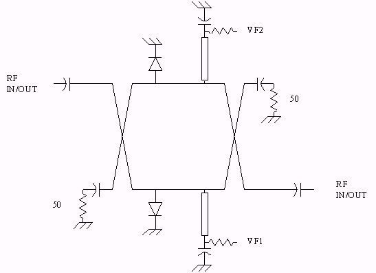 Variable Attenuators