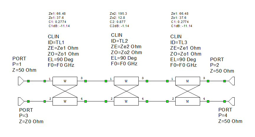 Multi-section symmetric couplers