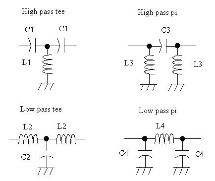 High-Pass Low-Pass Phase Shifters