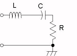 Resonance of RLC Circuits